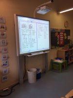 Smartboards – Digitale Tafeln